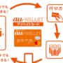 au Walletアプリがアップデートできない問題-単純な原因だった私のケース報告